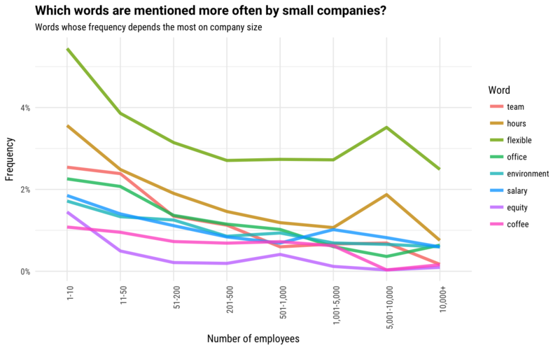 small company benefits