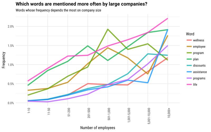 large company benefits